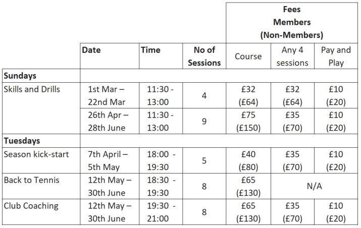 Adult Coaching Timetable Spring 2020