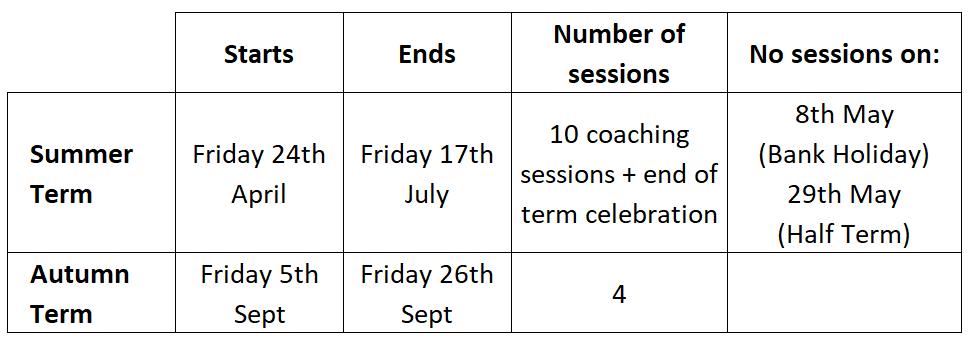 Junior Coaching Timetable 2020