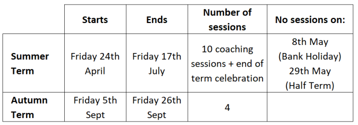 Junior Coaching Timetable 2020